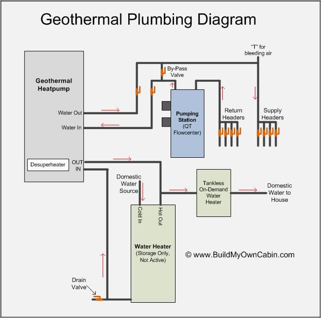 Geothermal Wiring Diagram - Wiring Diagram Post on